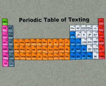 periodic-table-of-texting
