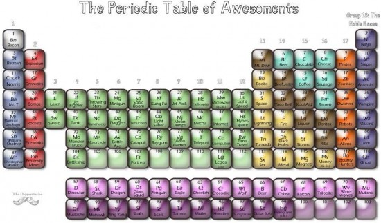 periodic_table_awesoments