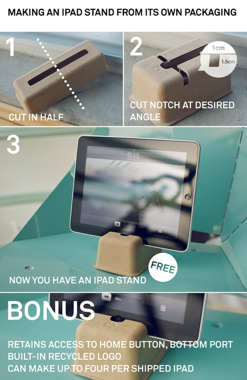 DIY iPad Package Stand