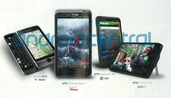 Verizon HTC thunderbolt