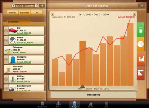 Money for iPad App