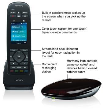 logitech harmony ultimate remote control review my savior. Black Bedroom Furniture Sets. Home Design Ideas