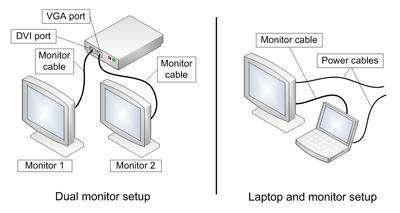 Connect Laptop Monitor